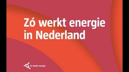 Energie in Nederland
